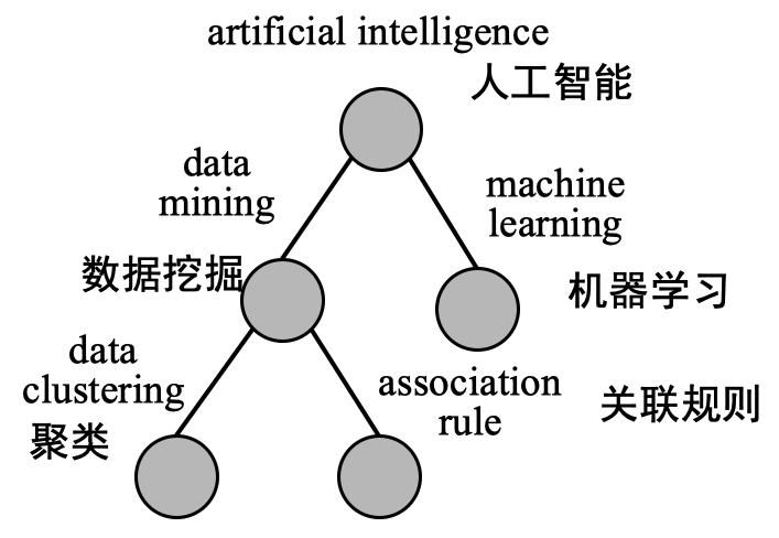 Jie Tang (Tang, Jie) 's Homepage